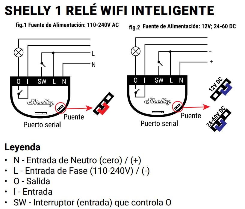 Esquema de instalación del relé inteligente WiFi Shelly 1